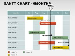 power point gant chart free 6 months gantt powerpoint chart