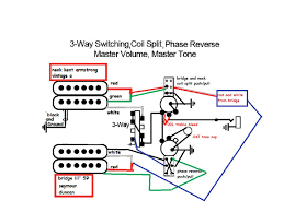 humbucker coil split wiring diagram wiring diagram guitar wiring tricks schematics and links