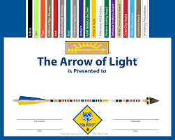 Order Your Complete Arrow Of Light Kit Today Award Arrow Kits