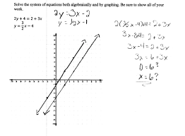 almost there misconception error the student demonstrates an understanding of how to solve the system of equations both graphically and algebraically