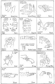 Indian Sign Language Chart Indian Sign Language Chart Qu India