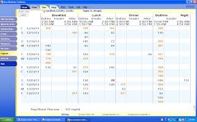 Accu Chek Reading Chart Making The Most Of Meter Data Diatribe