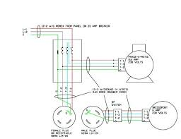 fantastic l14 30 wiring diagram pictures inspiration electrical L5-30P Wiring-Diagram comfortable l14 30 wiring diagram ideas electrical circuit