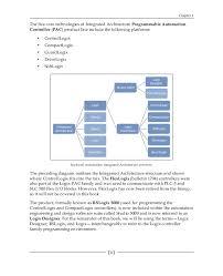learning rslogix 5000 programming sample chapter 9