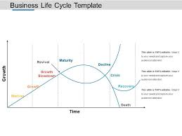 Life Cycle Chart Template Business Life Cycle Template Powerpoint Slide Images