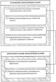 Информации В Развитии Общества Реферат Роль Информации В Развитии Общества Реферат