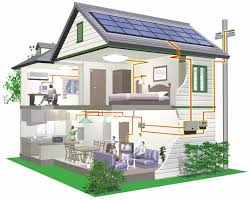 Solar Power - Home solar power system design