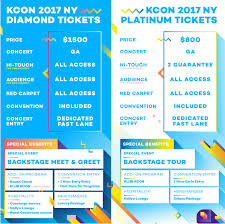 Kcon Ny 2017 Seating Chart Kcon17ny Ticket Information Kcon Usa Official Site