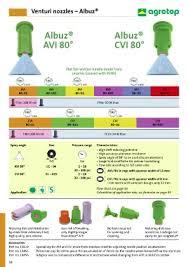 Albuz Nozzle Flow Chart Page 20 Agrotop Gmbh Produktkatalog 109 En
