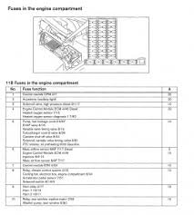 volvo v70 (2002) wiring diagrams fuse panel carknowledge volvo v70 wiring diagram 2007 volvo v70 wiring diagram fuse panel (part 2)