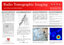 best topics for presentations presentation topics for college  publications span j wilson n patwari radio tomographic imaging demonstration at acm mobicom 2008 san francisco