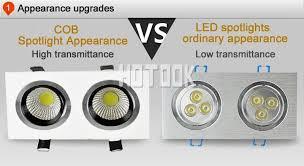 double 360 rotating 10w led lighting cob downlight recessed led ceiling light spot light lamp white