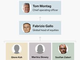Bank Of America Organizational Chart Bank Of America Most Powerful Banking And Trading Org Chart