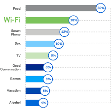 Internet Speed Today The Evolution Of Home Wi Fi Linksys