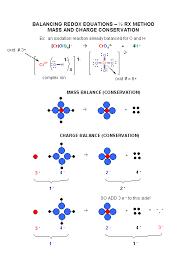 balancing redox equations mass and charge balance and example