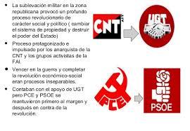 Resultado de imagen de Guerra Civil. PSOE UGT CNT PCE
