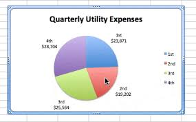 How To Create A Pie Chart In Excel Smartsheet