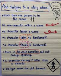 Dialogue Anchor Chart Ela Anchor Charts Add Dialogue To A Story