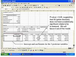 forecast model in excel multiple regression approaches to forecasting a tutorial scm