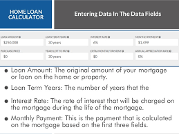 Mortgage Calculator With Extra Monthly And Yearly Payments Home Loan Calculator Mortgage Calculator