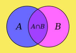 Contoh Soal Diagram Venn Contoh Soal Himpunan Dan Penyelesaiannya Beserta Jawabannya
