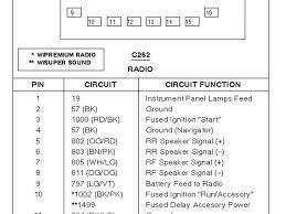 wiring of 1996 ford f150 starter wiring diagram wiring diagram 1996 Ford Radio Wiring Diagram wiring of 1996 ford f150 starter wiring diagram, wiring of 1999 ford explorer radio wiring radio wiring diagram for 1996 ford f150