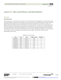 Tide Chart Montauk Ny Lesson 13 Tides Sound Waves And Stock Markets