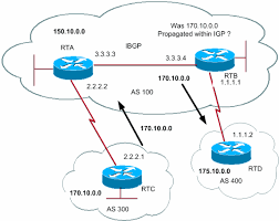 Networking Tutorials from Roger Perkin   CCIE