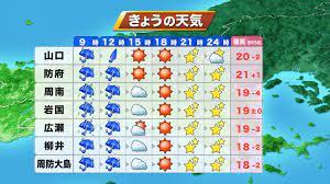 周防 大島 天気