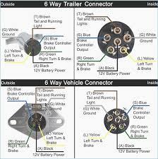 4 round trailer wiring diagram wiring diagram for 4 pin trailer plug 7 pin round trailer plug wiring diagram australia 4 round trailer wiring diagram wiring diagram for 4 pin trailer plug