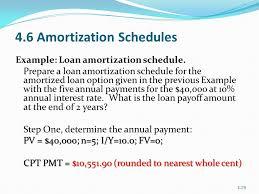 4 6 amortization schedules