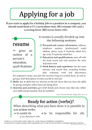 Cv Resume And Cover Ing Letter Worksheet Free Esl Printable
