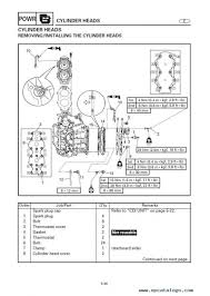 ez dumper wiring diagram featherlite wiring diagram \u2022 wiring featherlite trailer brakes at Featherlite Trailer Wiring Diagram