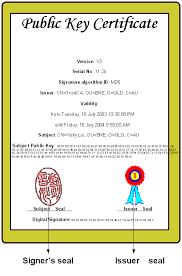 It People World Fraudulent Digital Certificates