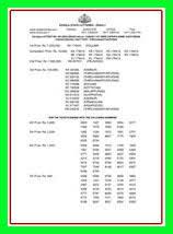 Live Kerala Lottery Results 11 12 2019 Akshaya Ak 423 Today