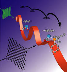 femtosecond chemistry. ultrafast vibrational spectroscopy is used to monitor chemical reactions on the femtosecond and picosecond time-scales. one narrowband ir laser chemistry