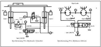hydraulic controller   classleschematic drawings of two synchronizing hydraulic circuits