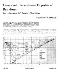 44 Meticulous Generalized Compressibility Chart