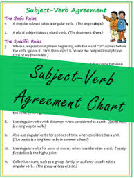 Subject Verb Agreement Chart Subject Verb Agreement Difficulties