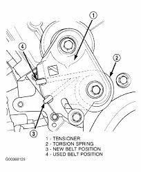 similiar water pump diagram 2003 buick rendezvous cx keywords buick rendezvous serpentine belt diagram further 2003 buick rendezvous