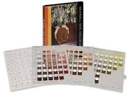 Munsell Soil Chart Munsell Soil Color Charts