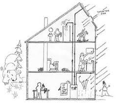Solar House DesignSolar Home Designs