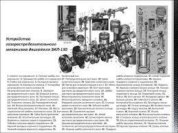 Курсовая газораспределительный механизм зила Древний сайт  Дипломная работа устройство и принцип работы автомобиля зил 130