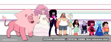 Theory How Can Steven Grow Steven Universe Theories Amino