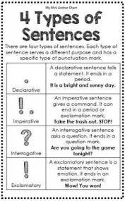 My Mini Anchor Chart 46 Methodical Types Of Writing Anchor Chart