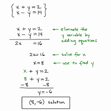 14c solving linear systems equations addition systems of equations elimination method worksheet lovely systems linear equations elimination method