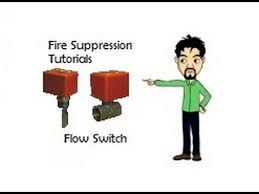 how flow switch works (urdu hindi) youtube Fire Alarm Flow Switch Wiring Diagram how flow switch works (urdu hindi) Temperature Switch Wiring Diagram