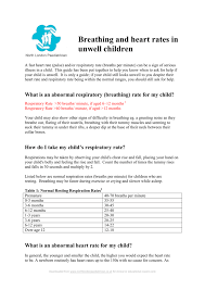 Children S Resting Heart Rate Chart Breathing And Heart Rates In Unwell Children