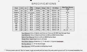 59 True Golf Club Lengths Chart