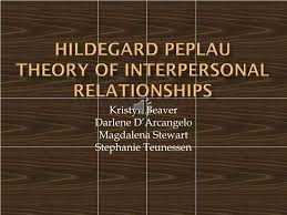 PPT - Hildegard Peplau Theory of Interpersonal Relationships PowerPoint  Presentation - ID:2663208